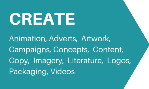 Creative marketing agency services